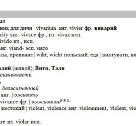 Этимология слова VIVID