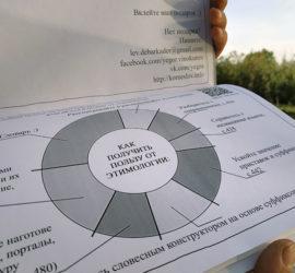 """Социальный проект """"Этимология в школе. Связь с корнями""""."""