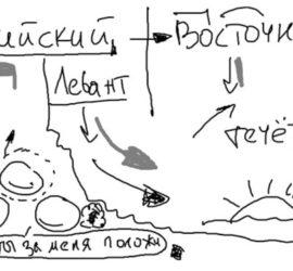 Первый этап этимологического исследования - посмотреть значение слова-оригинала. Смотрим слово levant в англо-русском словаре.