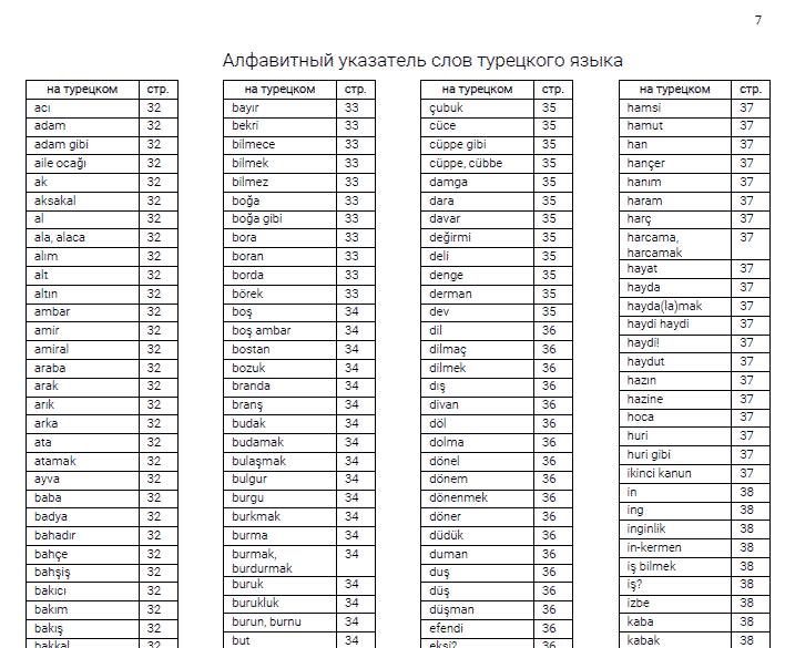 Алфавитный указатель слов турецкого языка
